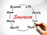 Business Models: 保険プロセス図 #03332