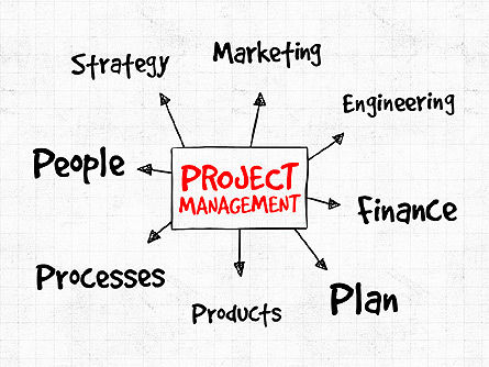 Business Models: Project Management Presentation Concept #03350