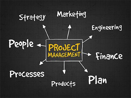 Project Management Presentation Concept, Slide 9, 03350, Business Models — PoweredTemplate.com