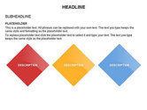Square Relationship Stages Timeline#22