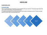 Square Relationship Stages Timeline#36