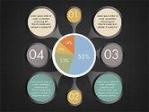 Hub and Pie Chart#12