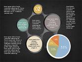 Hub and Pie Chart#14