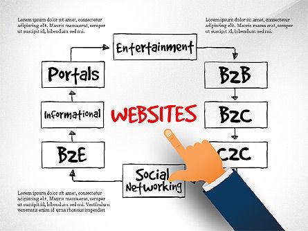 Websites Classification, Slide 2, 03784, Organizational Charts — PoweredTemplate.com