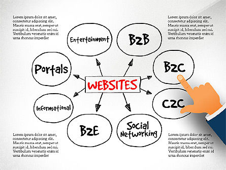 Websites Classification, Slide 4, 03784, Organizational Charts — PoweredTemplate.com