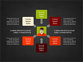 Human Resources Slide Deck#15