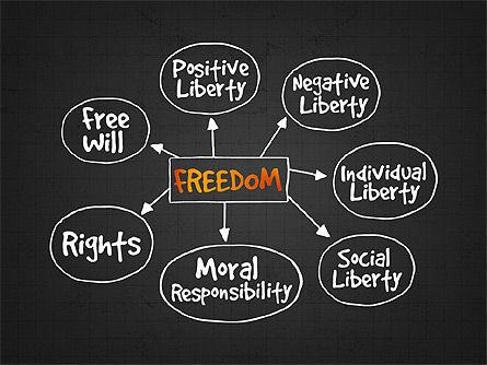 Freedom Organizational Chart, Slide 9, 03894, Business Models — PoweredTemplate.com