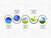 Process Diagrams: エコロジープロセスフロー提示コンセプト #03899