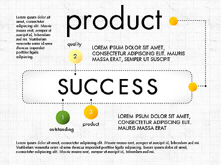 Ingredients for Success Presentation Template, Slide 4, 03908, Presentation Templates — PoweredTemplate.com