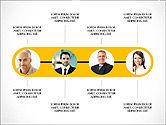 Business Models: Zakelijke relaties presentatieconcept #03920