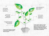 Presentation Templates: Croissance d'un concept de présentation végétale #03925