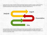 Process Diagrams: Innovation Process Diagram #03928