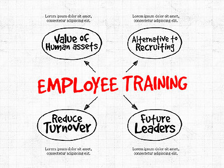 Business Models: Employee Training Process Diagram #03945