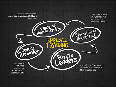 Employee Training Process Diagram, Slide 11, 03945, Business Models — PoweredTemplate.com
