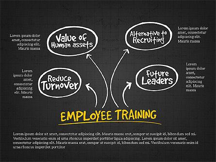 Employee Training Process Diagram, Slide 14, 03945, Business Models — PoweredTemplate.com