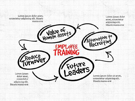 Employee Training Process Diagram, Slide 3, 03945, Business Models — PoweredTemplate.com