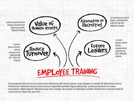Employee Training Process Diagram, Slide 6, 03945, Business Models — PoweredTemplate.com