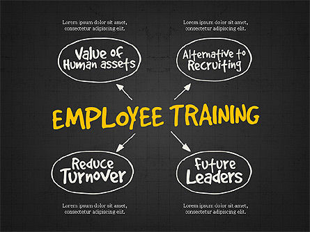 Employee Training Process Diagram, Slide 9, 03945, Business Models — PoweredTemplate.com