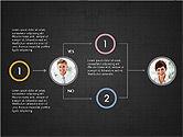 Partnership Flowchart Template#11