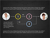 Partnership Flowchart Template#16