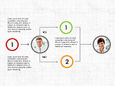 Partnership Flowchart Template#3