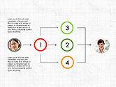 Partnership Flowchart Template#6