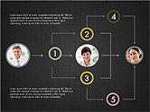 Partnership Flowchart Template#9