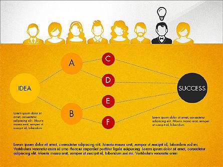 Idea, Work, Success Presentation Concept Slide 7