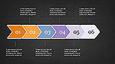 Sequential Process Presentation Concept#11