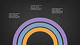 Sequential Process Presentation Concept#13