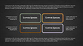 Sequential Process Presentation Concept#15