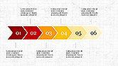 Sequential Process Presentation Concept#3