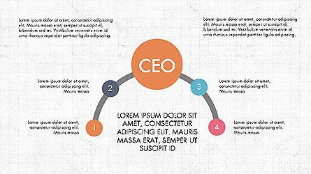 CEO Organization Chart, Slide 4, 04099, Organizational Charts — PoweredTemplate.com