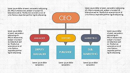 CEO Organization Chart Slide 5