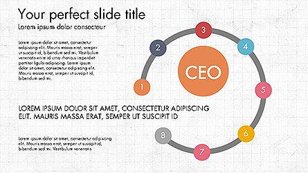 CEO Organization Chart Slide 7