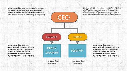 CEO Organization Chart Slide 8