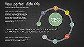 CEO Organization Chart#15
