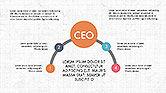 CEO Organization Chart#4