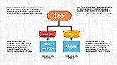 CEO Organization Chart#8