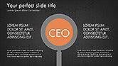 CEO Organization Chart#9