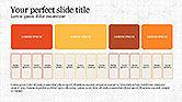 Process Organization Chart#2