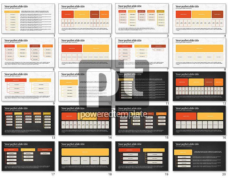 Process Organization Chart