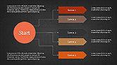 Logical Flow Chart Template#14