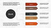 Logical Flow Chart Template#6
