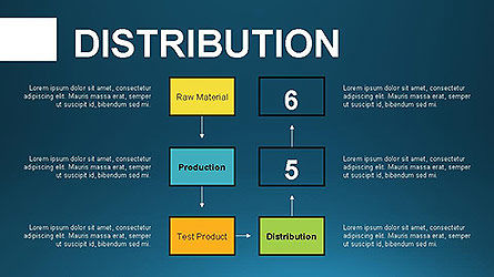Production Process Business Model Diagram Slide 10