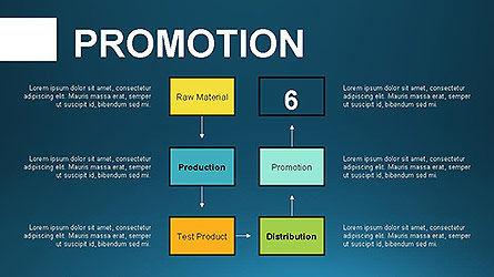 Production Process Business Model Diagram Slide 11