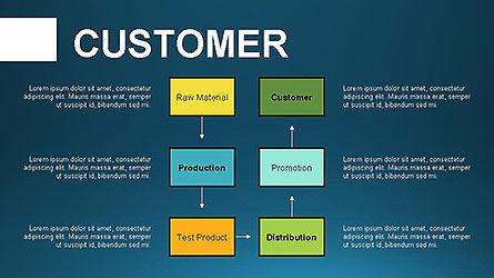 Production Process Business Model Diagram Slide 12