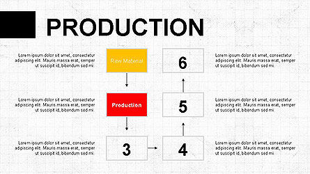 Production Process Business Model Diagram, Slide 2, 04140, Business Models — PoweredTemplate.com