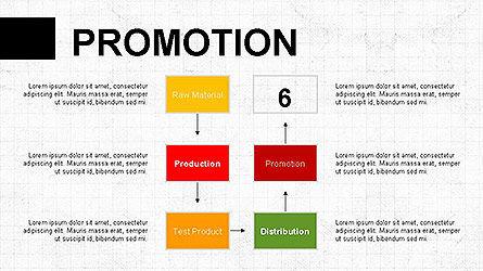 Production Process Business Model Diagram Slide 5