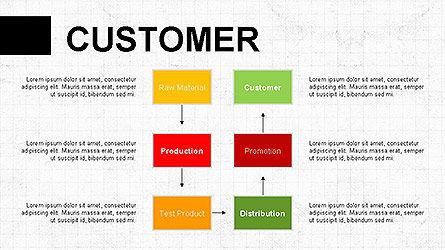 Production Process Business Model Diagram Slide 6